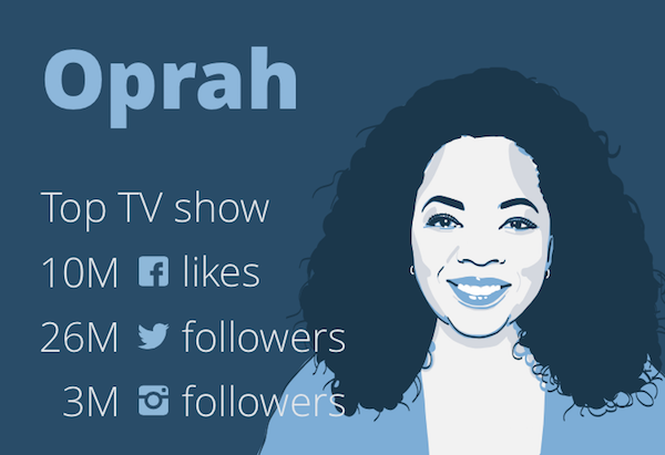 influence_influencers_oprah