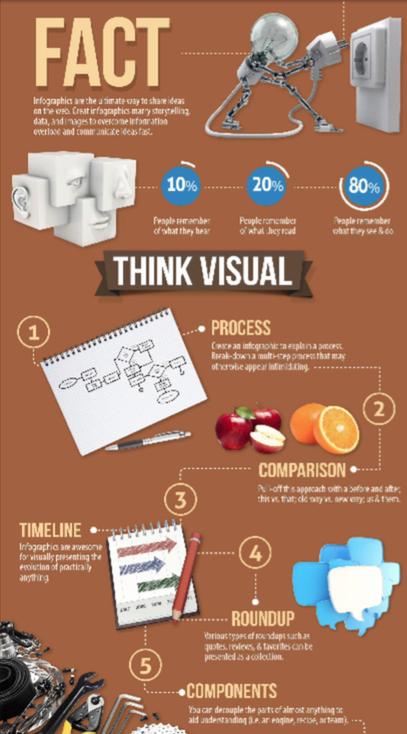infographics_ideas_01