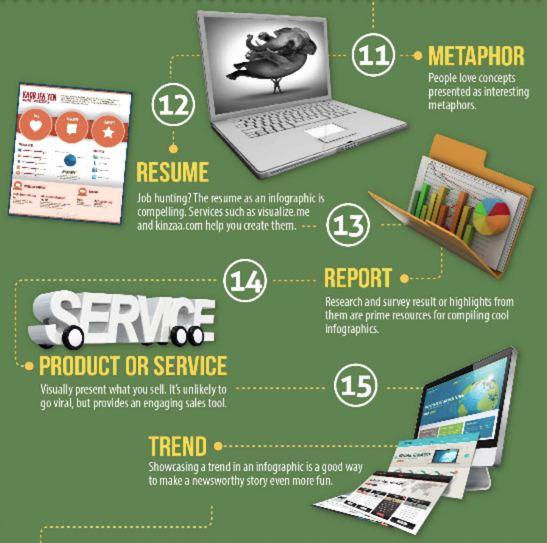 infographics_ideas_03