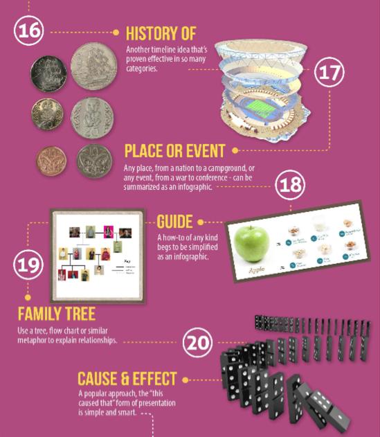 infographics_ideas_04