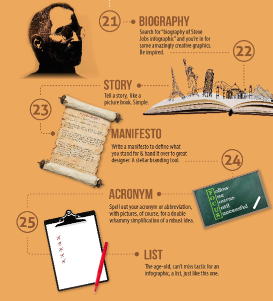 Great infographic ideas