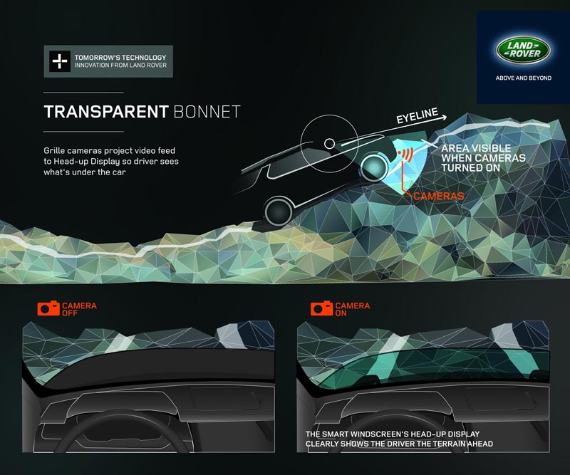 land_rover_transparent_bonnet_01