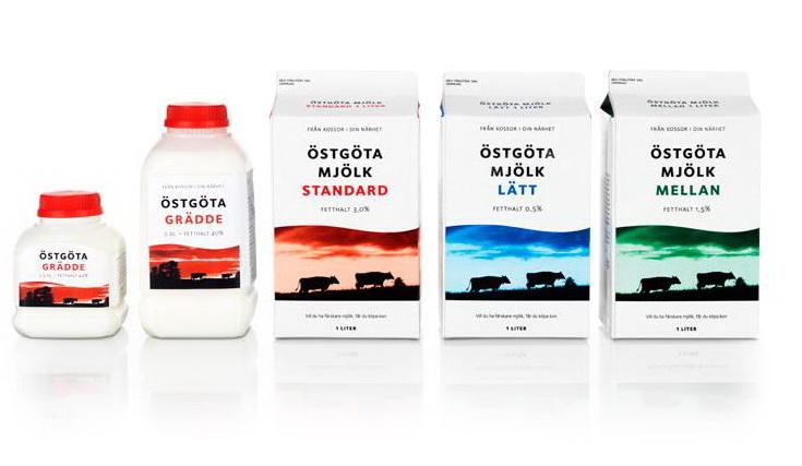 ostgota_milk