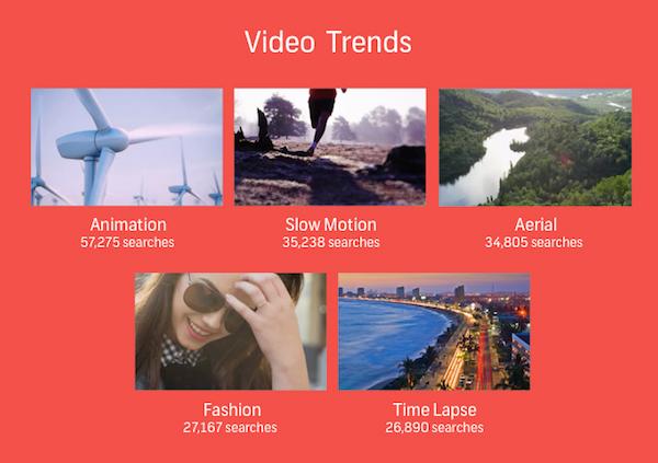 shutterstock_trends_2015_03