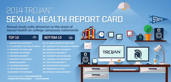 trojan_condoms_sexual_health